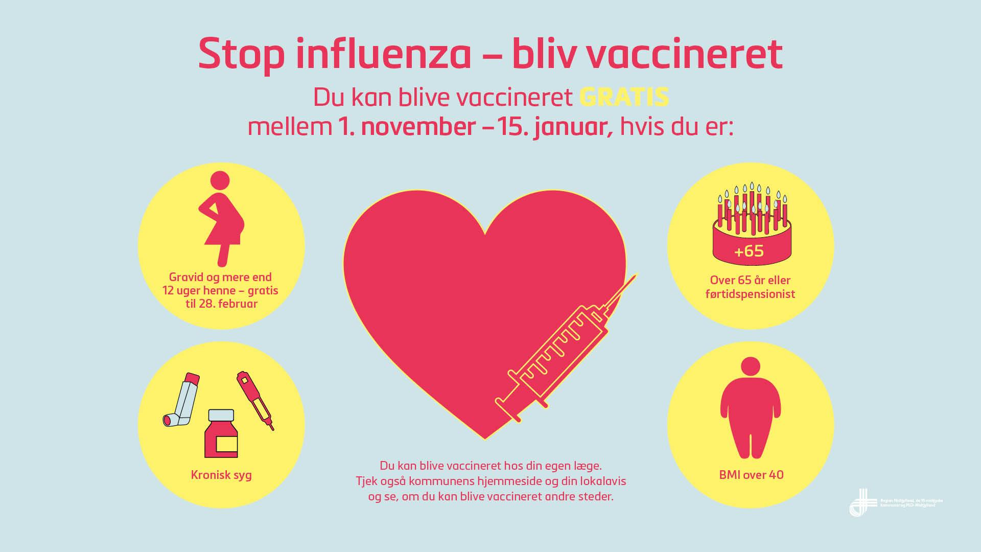 Influenzavaccine til infoskærm (002)